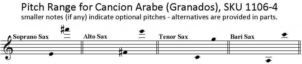 Cancion Arabe by Granados arranged for SATB Saxophone Quartet