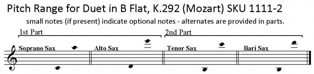 Sonata in B flat K292, Mozart, any two saxophones