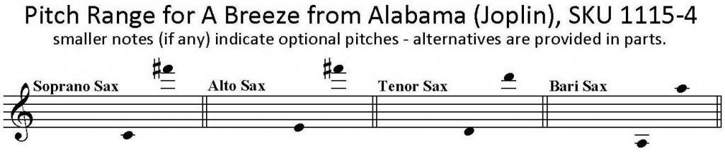A Breeze from Alabama by Scott Joplin for SATB saxophone quartet