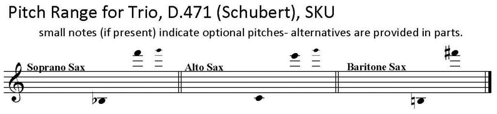 Trio in B flat Major D471 by Schubert - Saxophone Trio SAT or SAB