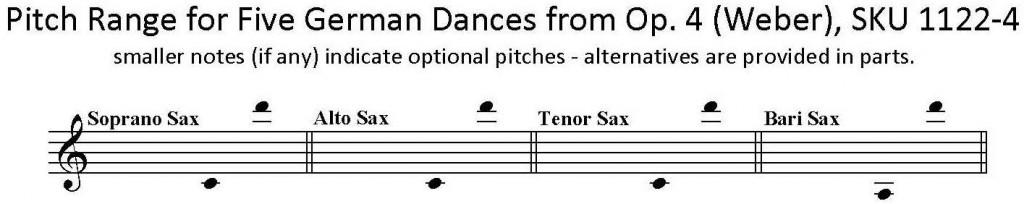 Five German Dances by Weber for SATB or AATB Saxophone Quartet