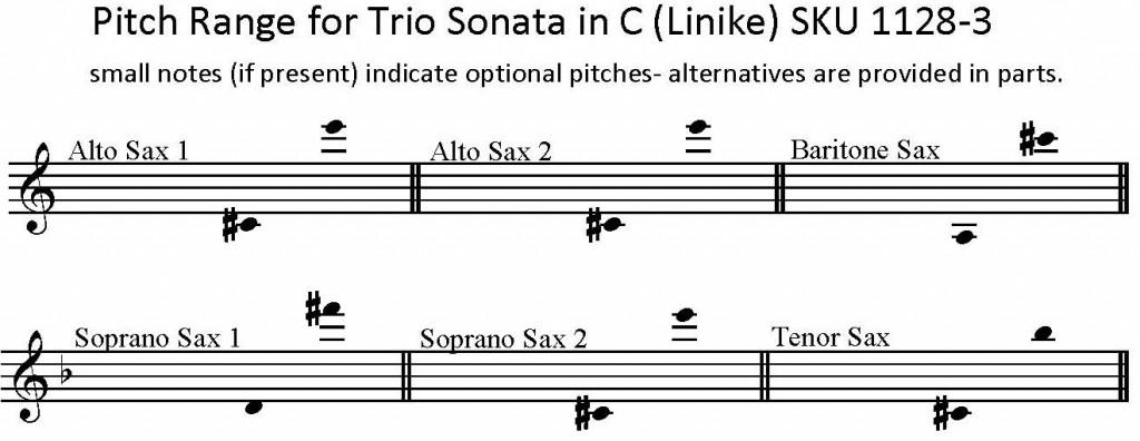 Trio Sonata in C by Linike for Saxophone trio SAT or SAB