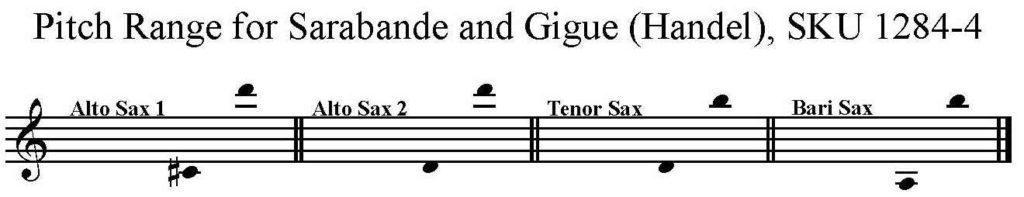 Sarabande and Gigue, by G.F. Handel for Saxophone Quartet AATB