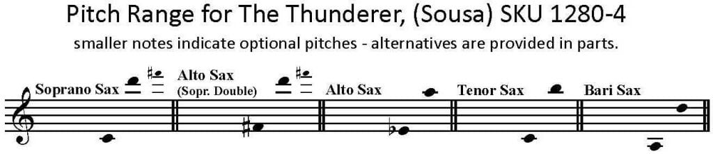 The Thunderer, by John Philip Sousa for S/AATB Saxophone Quartet