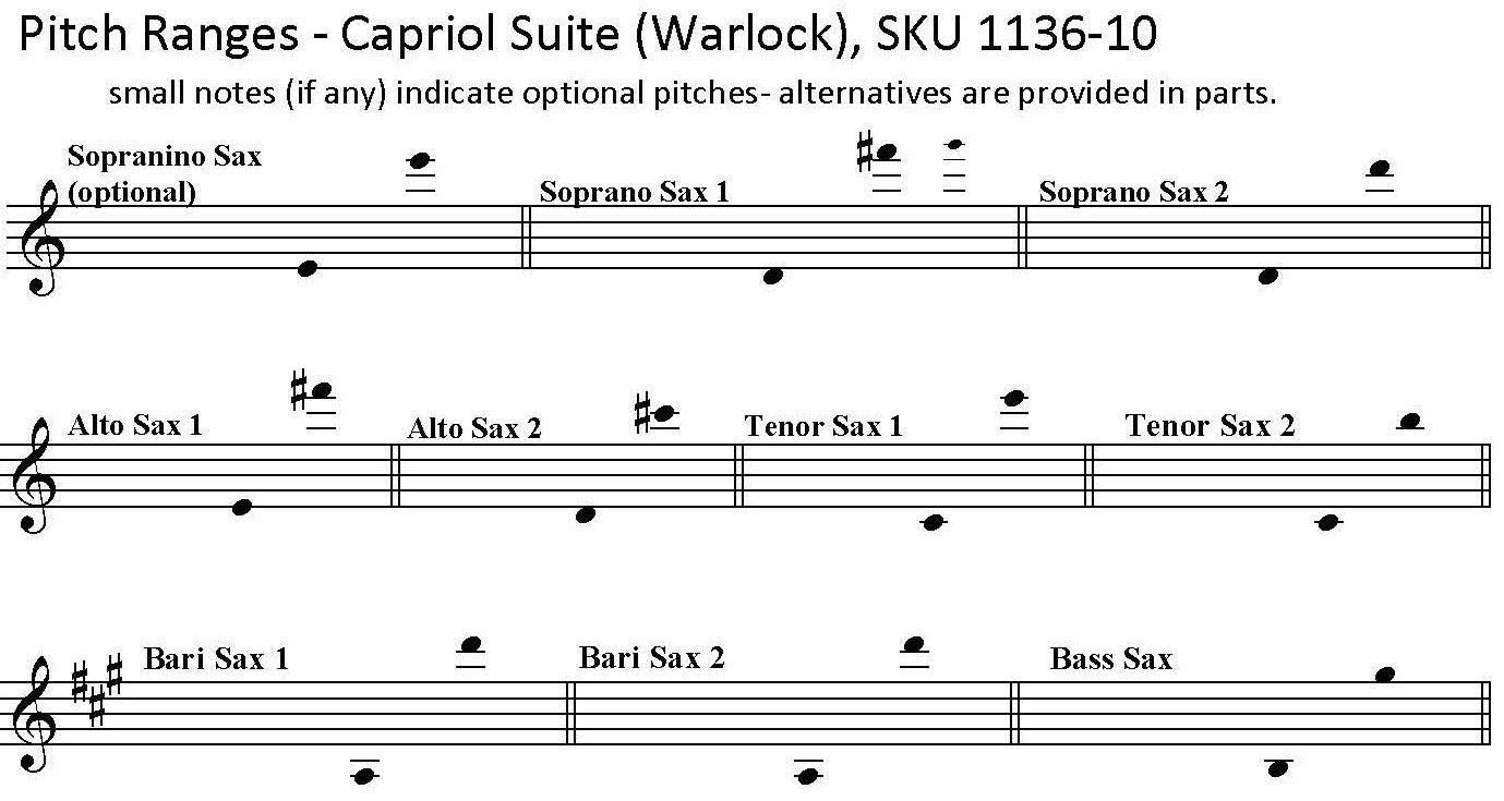 Capriol Suite by Peter Warlock for Saxophone Choir or Saxophone Octet