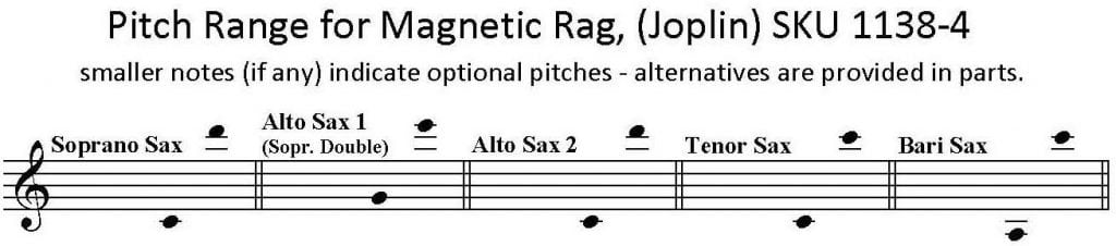 Magnetic Rag by Scott Joplin for SATB or AATB Saxophone Quartet