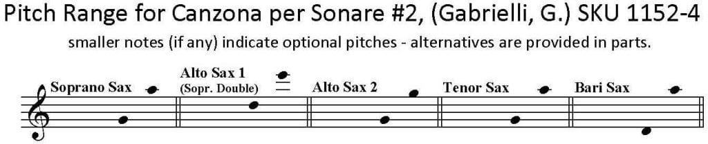 Canzona per Sonare No. 2 by Gabrielli for Saxophone Quartet flexible scoring
