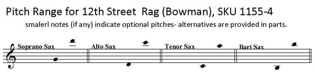 Twelfth Street Rag by E. L. Bowman for SATB or AATB Saxophone Quartet