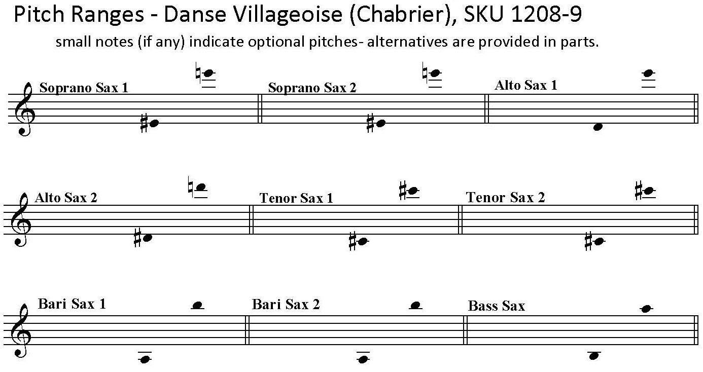 Village Dance from Pieces Pittoresques by Chabrier for Saxophone Choir