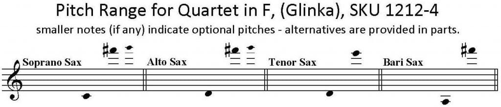 Quartet No. 2 in F major, by Glinka for SATB Saxophone Quartet
