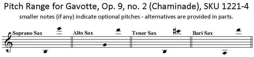 Gavotte, Opus 9, No. 2, by Chaminade for SATB Saxophone Quartet