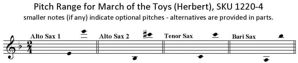 March of the Toys - Victor Herbert SATB or AATB Saxophone Quartet