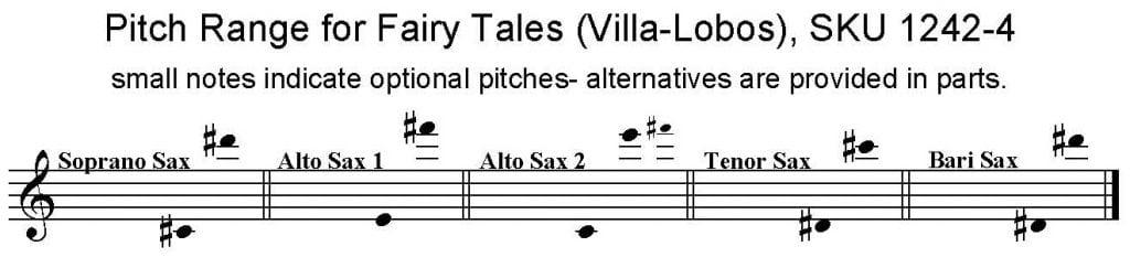 Fairy Tales - Histórias da carochinha, Villa-Lobos, Saxophone Quartet