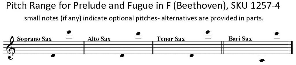 Prelude and Fugue in F, Beethoven, for Saxophone Quartet SATB