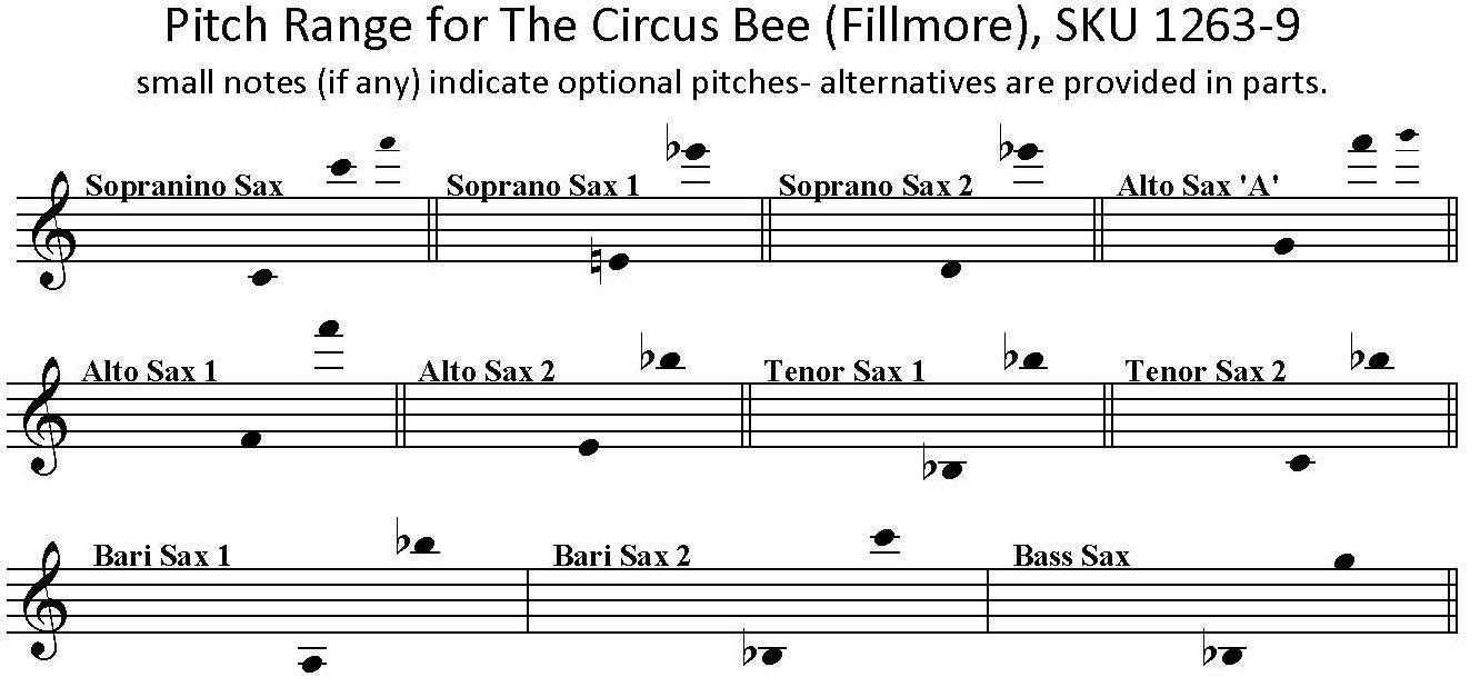 The Circus Bee by Henry Fillmore arranged for Saxophone Choir