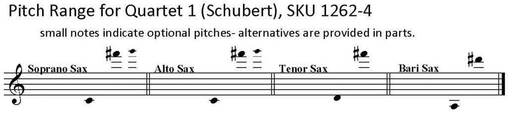 Quartet 1, Franz Schubert for SATB Saxophone Quartet