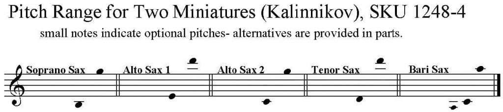Two Miniatures by Vasily Kalinnikov for Saxophone Quartet S/AATB
