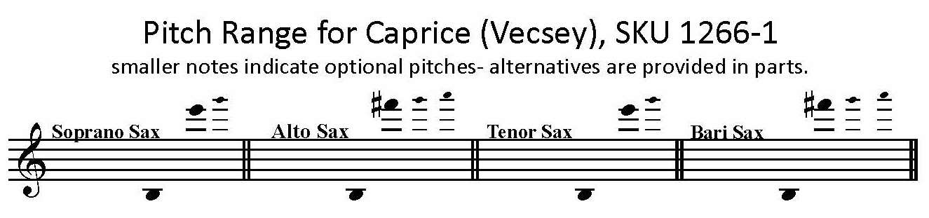 Caprice by Franz Vecsey - Any Saxophone Solo with piano