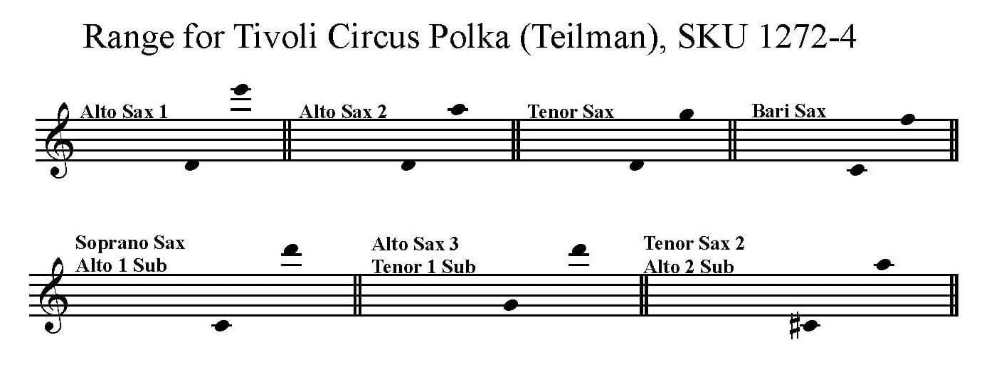 Tivoli Circus Polka, Christian Teilman, AATB Saxophone Quartet, Flexible Scoring
