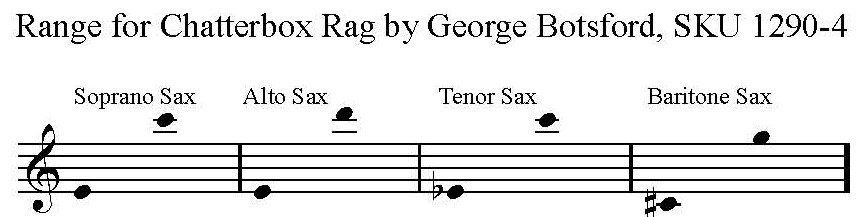 Chatterbox Rag by George Botsford for Saxophone Quartet SATB