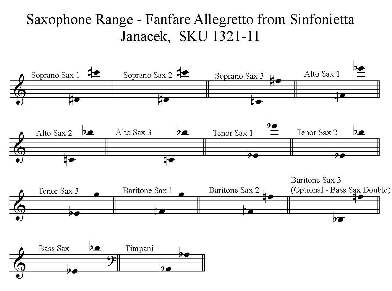 Range - Fanfare from Sinfonietta by Leos Janacek for Saxophone Choir