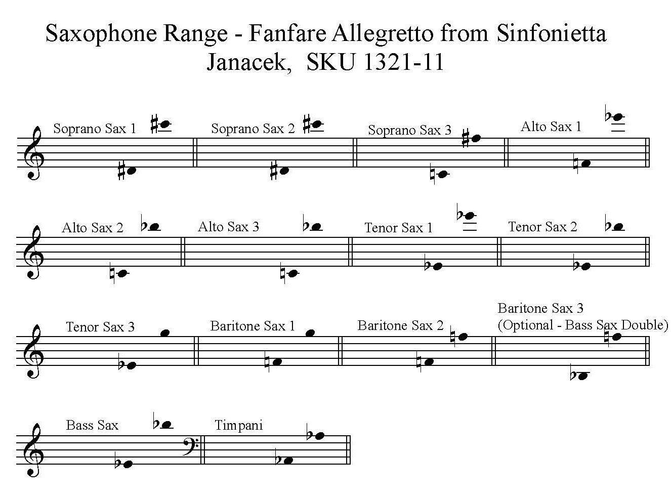 Range - Fanfare from Sinfonietta by Leos Janacek for Saxophone Choir
