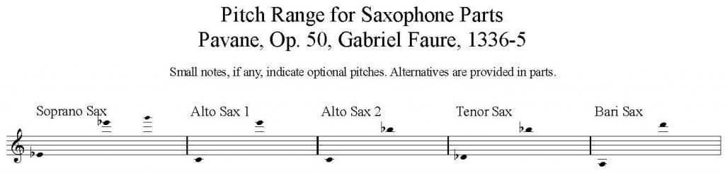 Pavane, Op. 50 by Gabriel Faure for Saxophone Quintet SAATB