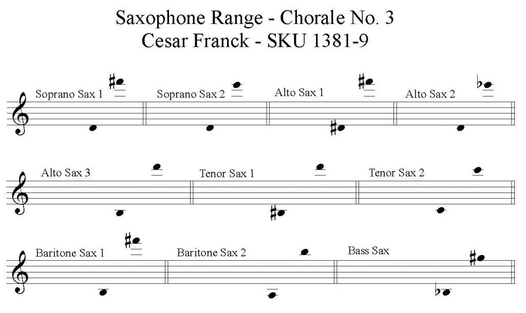 Chorale No. 3 by Cesar Franck arranged for Saxophone Orchestra - Saxophone range for each part