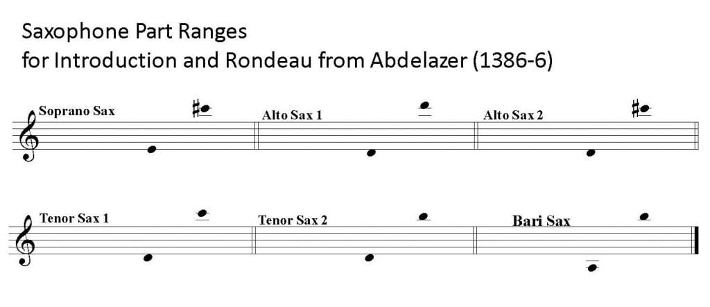Saxophone part ranges for Introduction and Rondeau from Abdelazer by Purcell