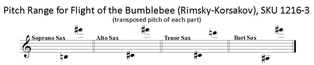 Flight of the Bumblebee by Rimsky-Korsakov, arranged for Saxophone Quartet SATB