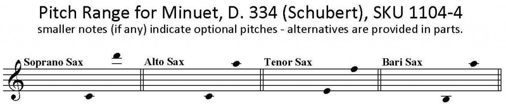Minuet, D334 by Franz Schubert arranged for Saxophone Quartet SATB